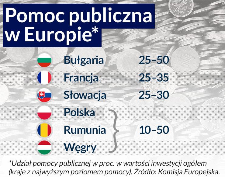 (infografika Darek Gąszczyk/ CC BY-NC-SA by @Doug88888)