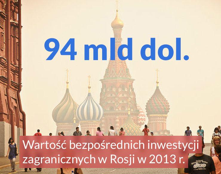 Rosja z doskonałym wynikiem za inwestycje bezpośrednie
