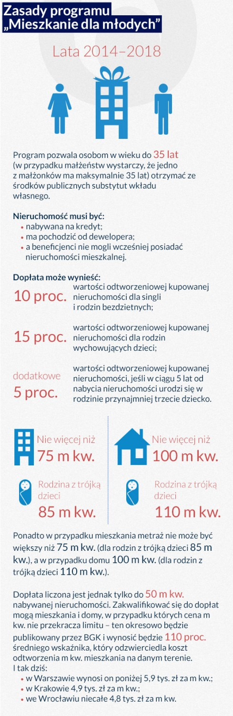 (infografiki Darek Gąszczyk)