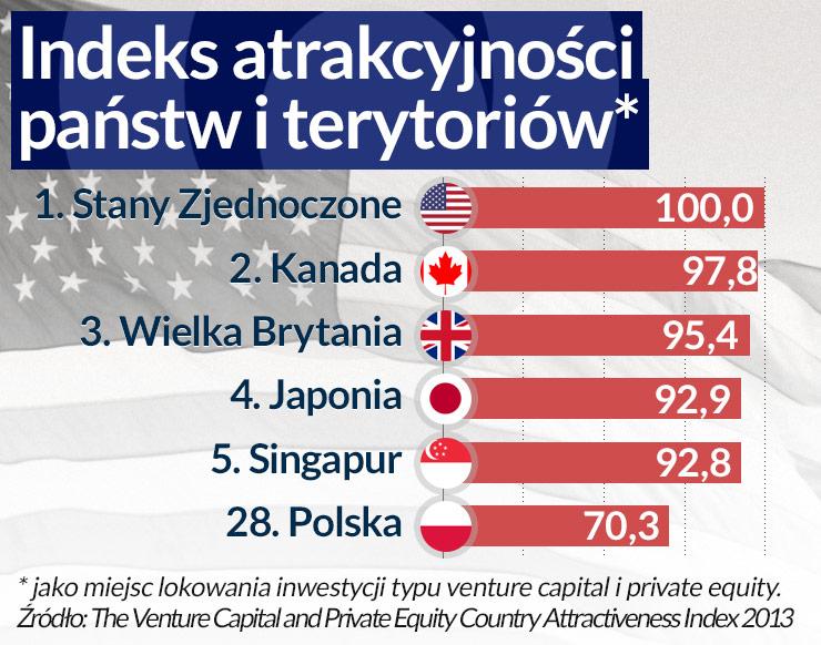 (infografika Darek Gąszczyk/ CC BY-NC by freefotouk)
