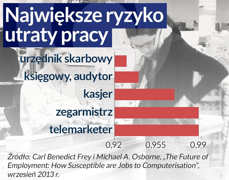 (infografika Darek Gąszczyk/ CC BY-NC-SA by lomo54)