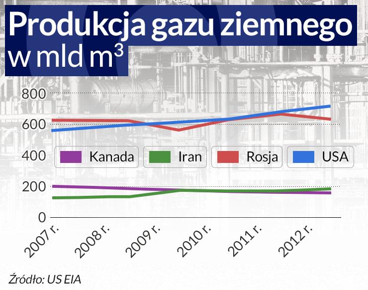 Infografika arbyreed/DG