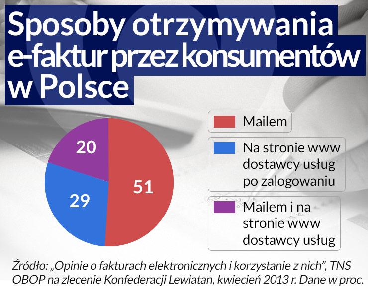 (infografika Darek Gąszczyk/ CC BY-NC-SA by DG EMPL)