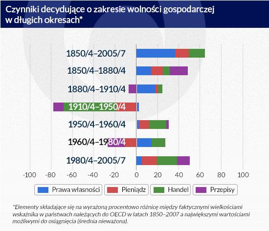 infografika Darek Gąszczyk