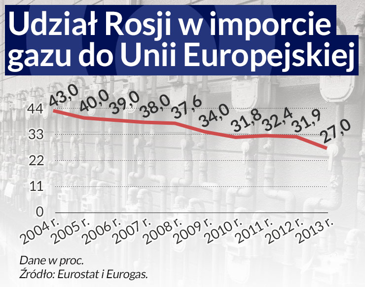 (infografika Darek Gąszczyk/CC BY-SA by ivva)