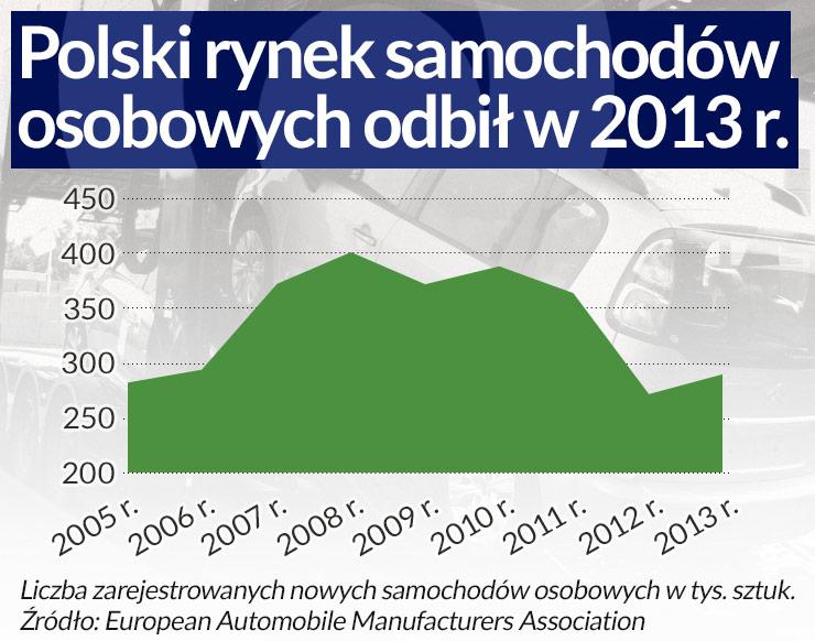 (infografika Darek Gąszczyk/ CC BY-NC-SA by Carol)