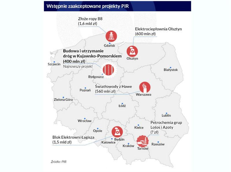 Due diligence Polskich Inwestycji Rozwojowych