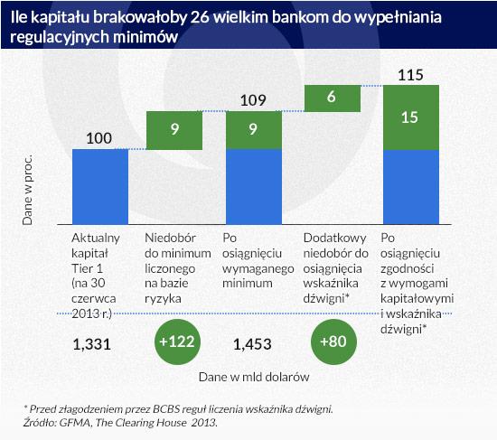 (infografika Dariusz Gąszczyk)
