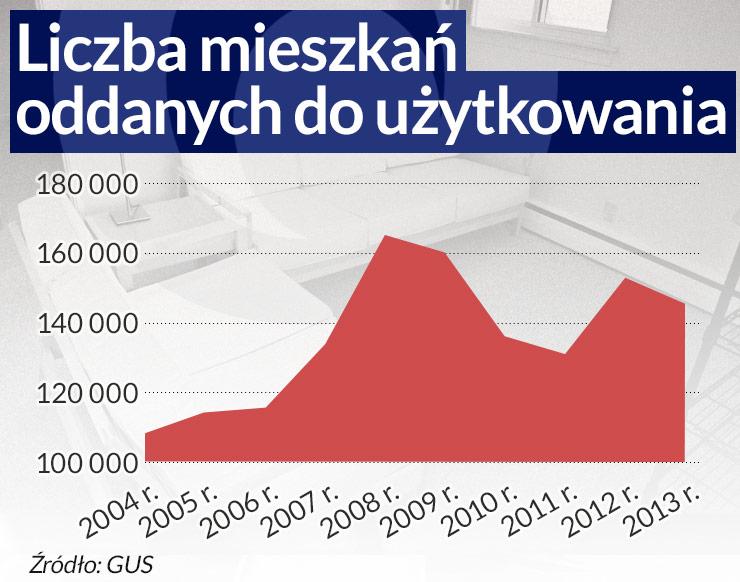 (infografika Dariusz Gąszczyk/CC by Aaron Headly)