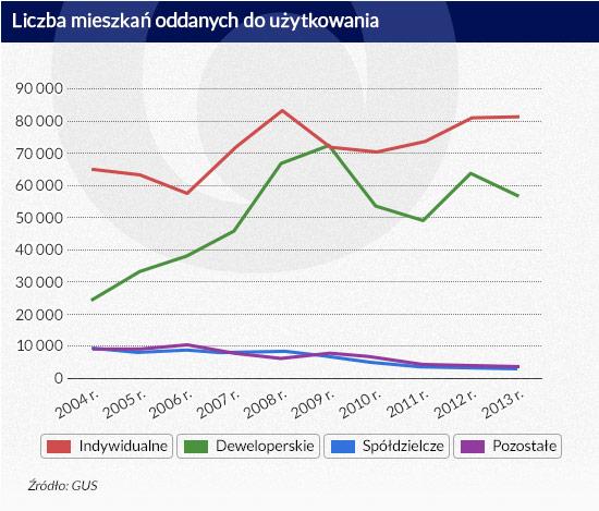 (infografika: Dariusz Gąszczyk)