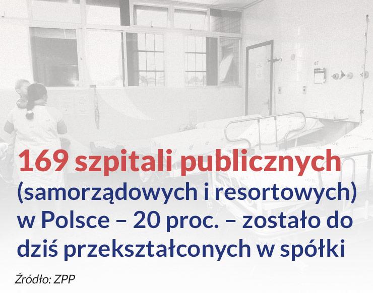(infografika Dariusz Gąszczyk/CC by Fotos GOVBA)