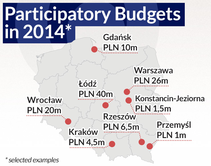 Participatory-Budgets-