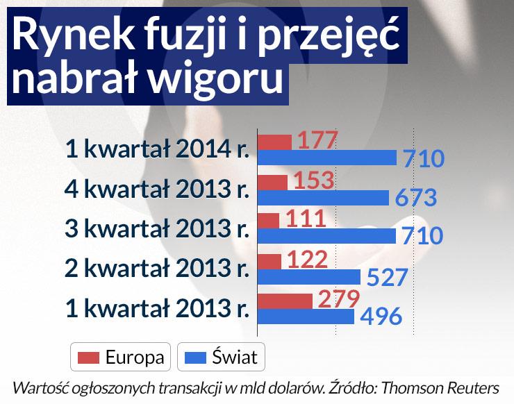 (infografika Dariusz Gąszczyk/CC by kev-shine)