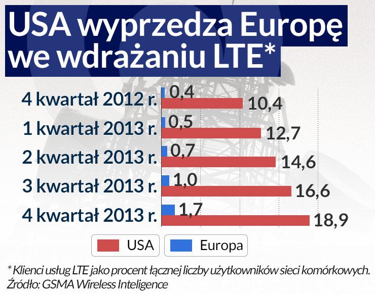 (infografika Dariusz Gąszczyk/CC BY-NC-SA by Phil Woodbridge)