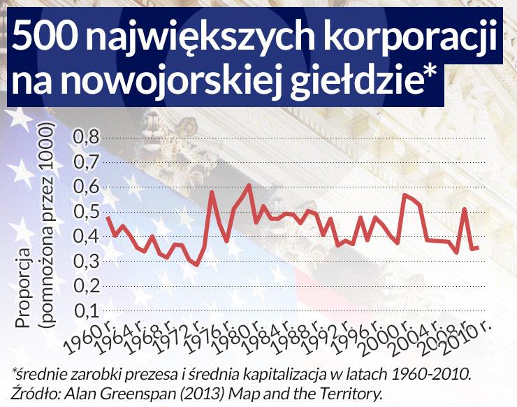 (infografika Dariusz Gąszczyk/ CC by Brian Glanz)