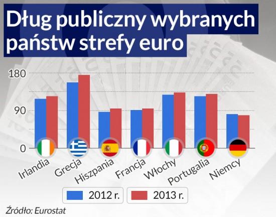 (infografika: D.Gąszczyk/CC BY-NC-SA by Will Spaetzel)