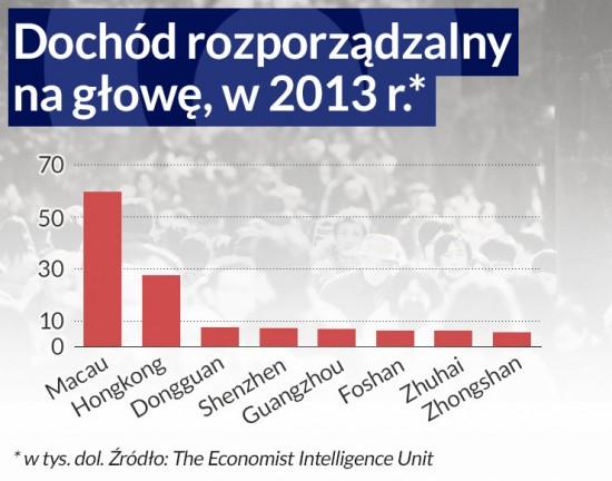(infografika D. Gąszczyk/CC by Freedom II Andres)