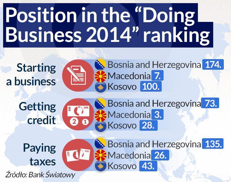 (infographic: D. Gąszczyk)