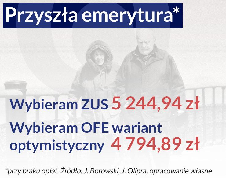 (infografika Dariusz Gąszczyk/ CC BY-NC-SA by Ed Yourdon)