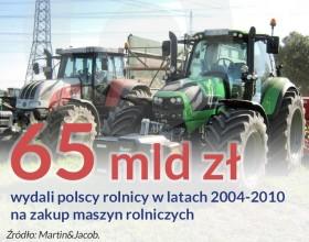 Polski rolnik żonę znajdzie bez trudu