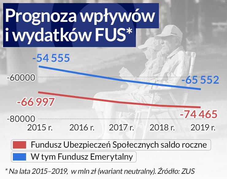 (infografika Dariusz Gąszczyk/CC BY-NC by Chris)