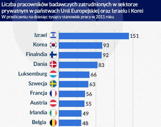 (więcej w tekście/infografika Dariusz Gąszczyk)