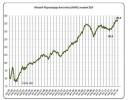 Drugie półrocze w gospodarce nieco słabsze