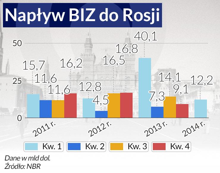 (infografika Dariusz Gąszczyk/CC BY-NC-SA Ed Yourdon)