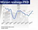 Rosja wpływa na wzrost gospodarczy w Czechach