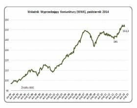 Stagnacja w gospodarce utrwala się