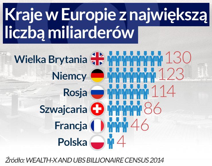 (infografika Dariusz Gąszczyk/ CC BY-NC-SA by Faisal Photography)