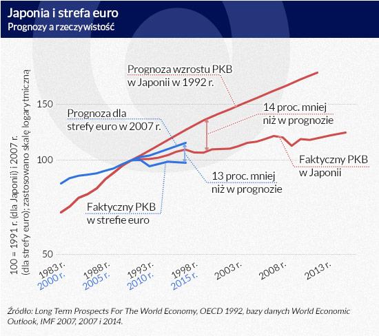 (infografiki Dariusz Gąszczyk)