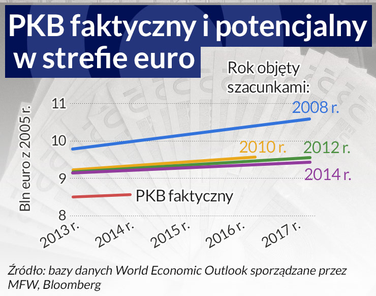 (infografika Dariusz Gąszczyk/ CC BY-NC-SA by Will Spaetzel)