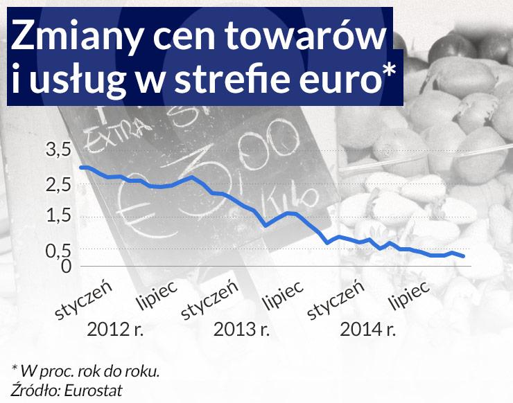 Niemcy po cichu zgodzą się na luzowanie, ale euro to nie pomoże