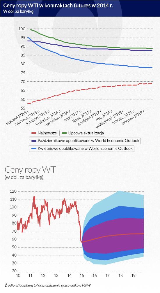 Infografika: DG