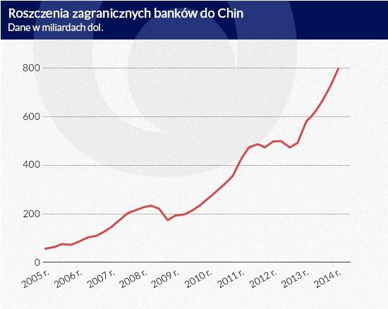 (infografika: D. Gąszczyk)