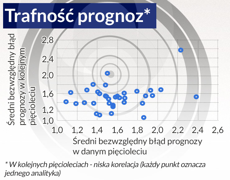 infografika DG