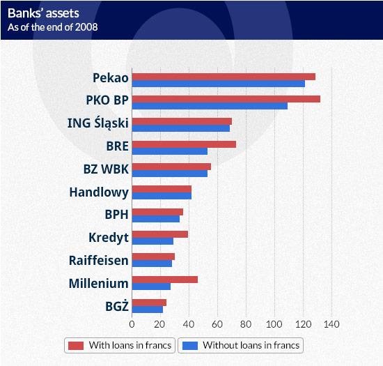 Mbank forex instrumenty