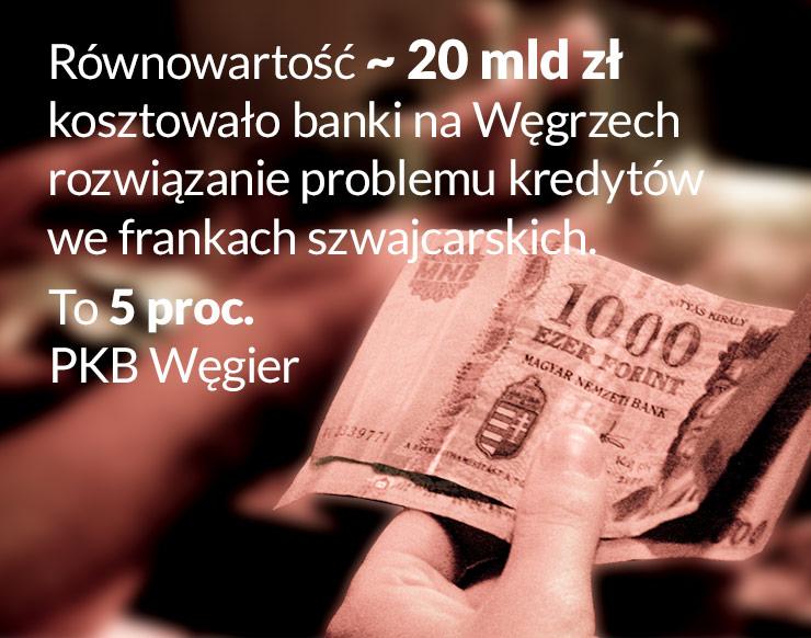 Ogólnowęgierski kac po franku