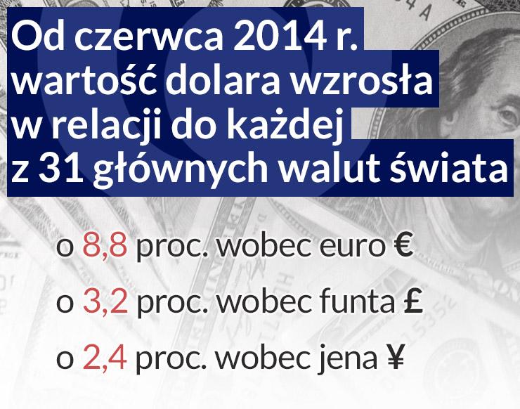 (infografika Dariusz Gąszczyk/CC BY-SA by Philip Taylor)