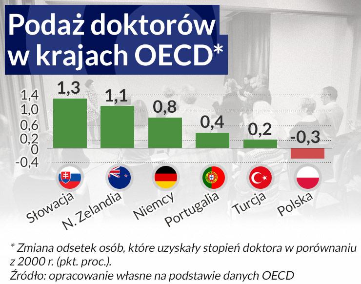 (infografika Dariusz Gąszczyk/CC BY-SA jeanbaptisteparis)