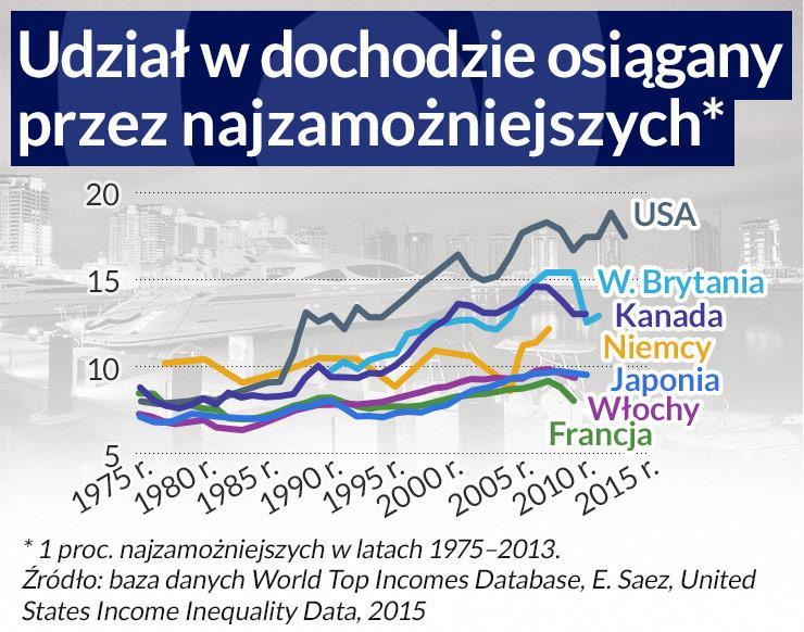 (infografika Dariusz Gąszczyk/CC BY-NC-SA Faisal Photography)