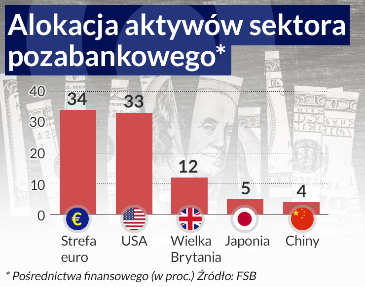 (infografika Dariusz Gąszczyk/ CC by Tax Credits)