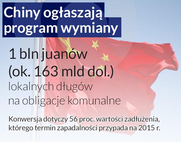 (infografika Dariusz Gąszczyk/ CC BY-NC by Osrin)