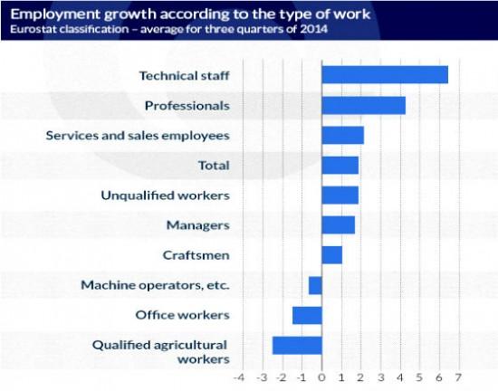 Unemployment is Falling But Employment Remains a Problem ...