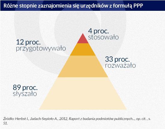 (infografika D. Gąszczyk)