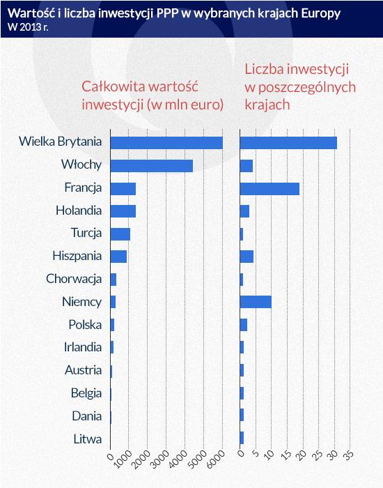 (infografiki D. Gąszczyk)