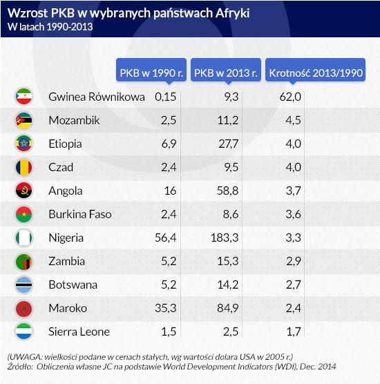 (infografiki D.Gąszczyk)