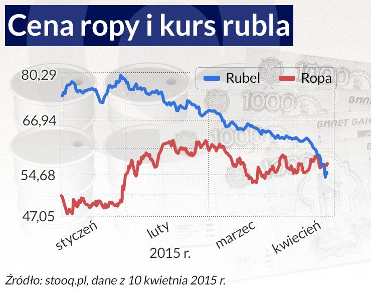 (infografika Dariusz Gąszczyk/ CC BY-SA by Benson Kua)