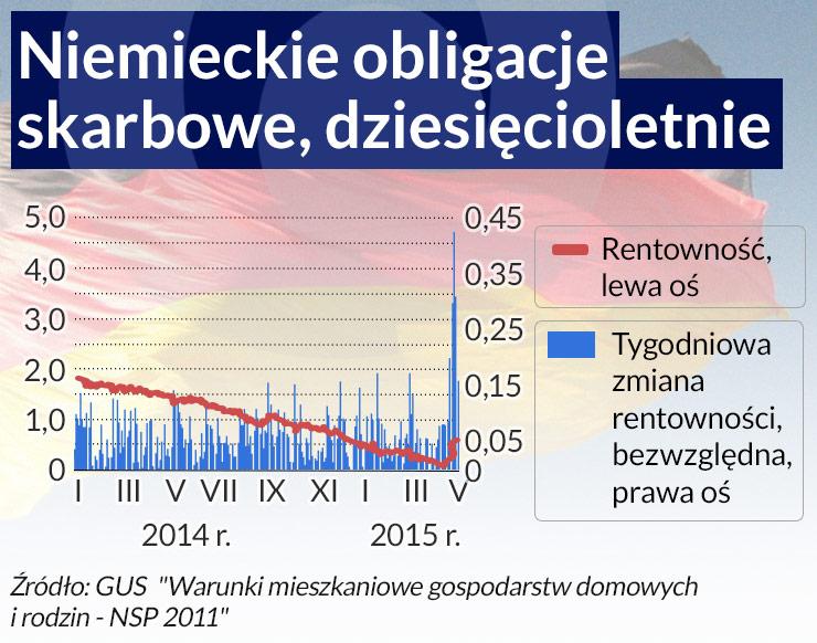 (infografika Dariusz Gąszczyk/CC by fdecomite)